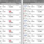 誰でもできる格安航空券を最安値でさらに安く買う方法