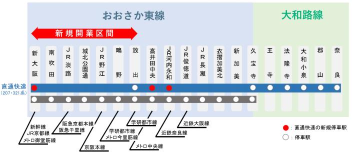 新大阪~JR奈良・近鉄奈良の移動手段まとめ【2019年ダイヤ改正対応・最新版】おおさか東線開業でも今までと変わらず?