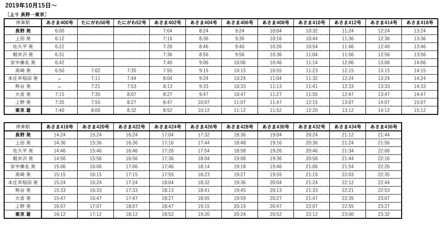 【北陸新幹線】15日以降(当分の間)の東京~長野間で増発した時刻表が発表 E7系あさま号が全車自由席で運転