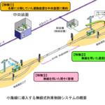【JR東日本】小海線で無線式列車制御式システム導入へ
