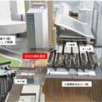 うめきた(大阪)地下駅23年開業と大阪駅の改札内連絡通路の整備についてJR西日本発表