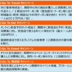 【知らないと損する】政府発行の旅行クーポン(Go To)は「個人旅行」には適用されない?!宿泊施設・飲食店・輸送機関は実は恩恵を受けない?