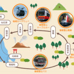「箱根ゴールデンコース」が復活 箱根登山鉄道の箱根湯本-強羅間の営業運転が7/23に再開