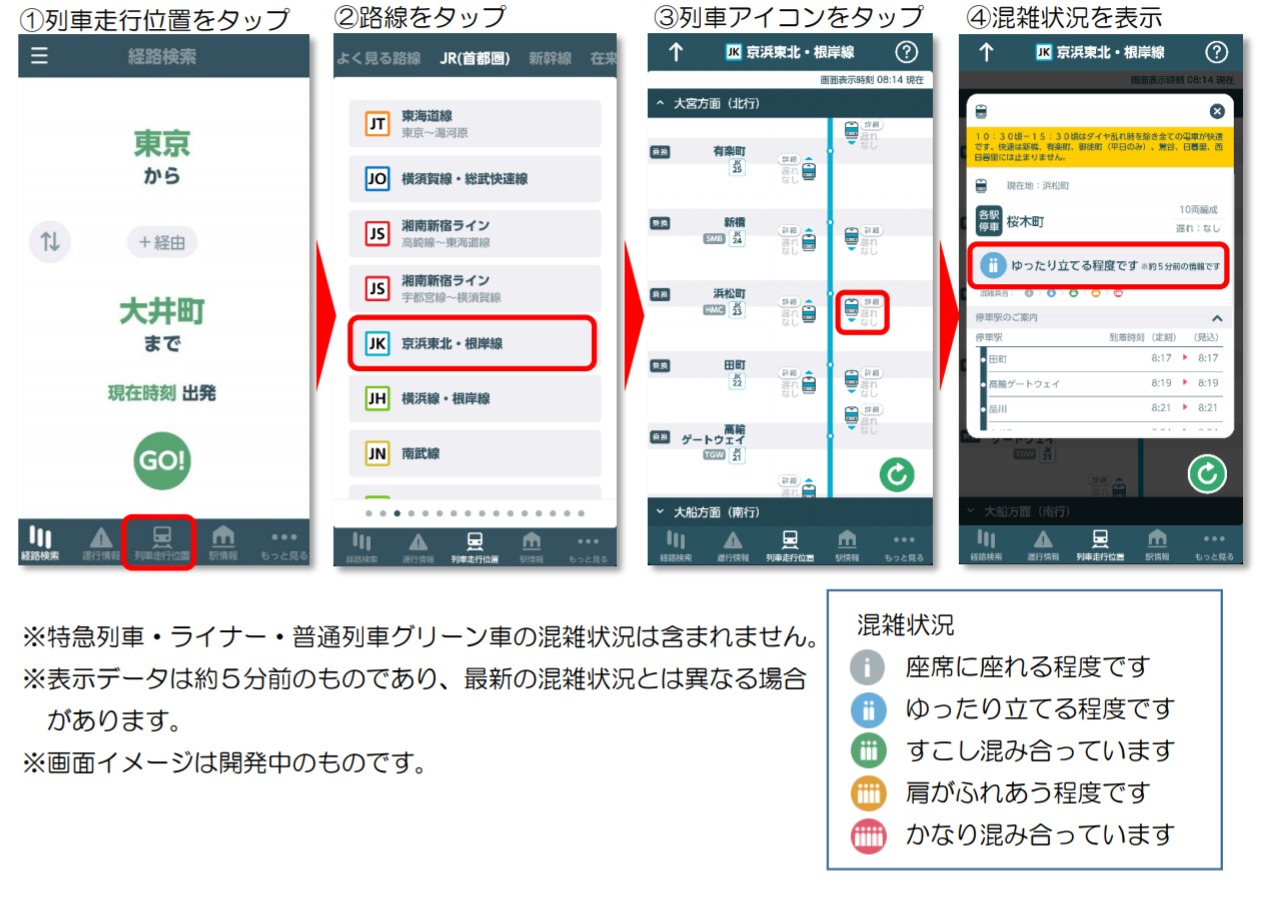【JR東日本アプリ】 リアルタイム混雑情報サービス拡大へ 山手線以外の主要路線でも提供