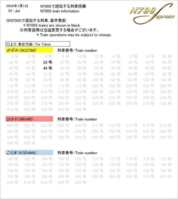 【N700S運用】上りの一番列車に乗れるチャンス JR東海が新型車両の運用を公開