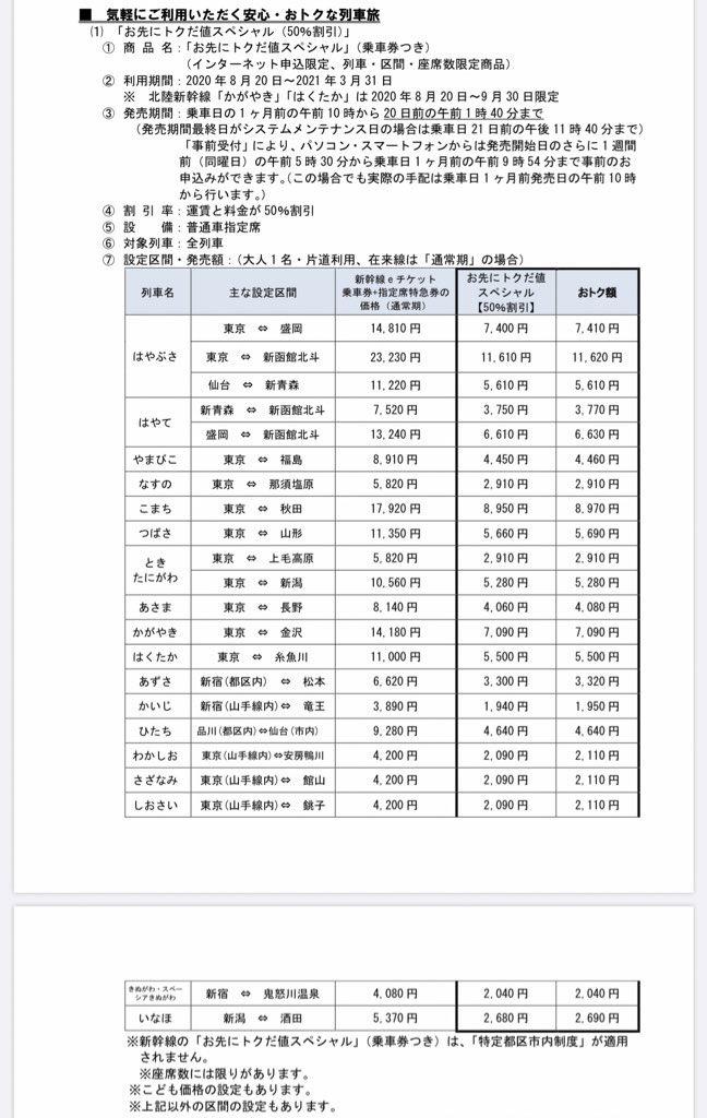 【特急・新幹線が半額】JR東日本「お先にトクだ値スペシャル」 利用期間が来年3月まで設定 グリーン車に乗る方法も