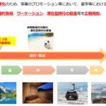 【21年春まで実施か】Go To トラベル 7/22から割引開始 7/27から順次旅行会社で受付開始