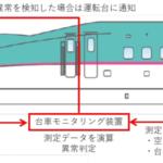 【JR東日本】新造する新幹線に台車モニタリング装置設置へ 2023年から使用開始へ