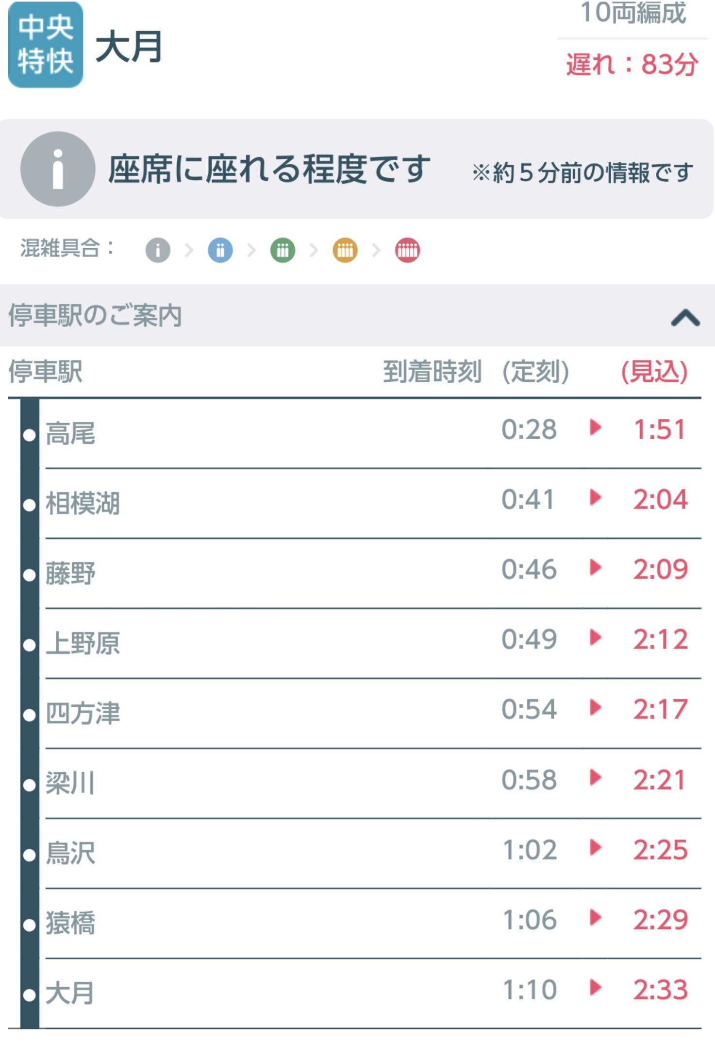 【大月到着が深夜2時半】東海道新幹線の人身事故のすぐあとに中央線でも発生 踏切での異音確認で発覚 最大95分遅れに