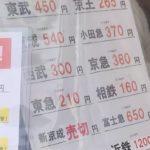 【関東私鉄が最大70%引】株主優待の価格が暴落 店舗によっては100円以上差があるから選び方には注意