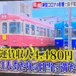 【経営破綻?】銚子電鉄の1日の運賃収入が4480円に 社員1人分の日当にも満たない状況
