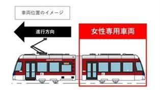 【「編成の半分」が女性専用車両に】熊本市交通局が9/14から市電に試験導入すると発表 さすがに酷いと不満殺到