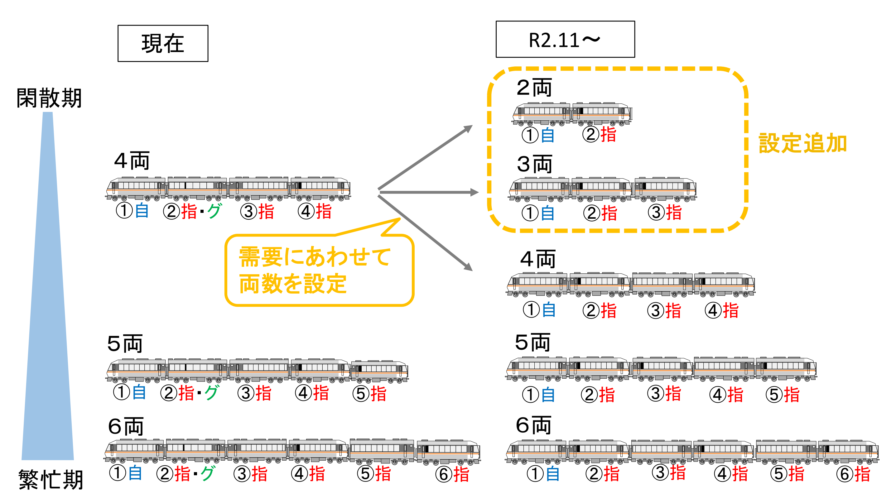 【JR東海】2両のグリーン車なし「ワイドビュー南紀」を11月から運転 需要減が影響