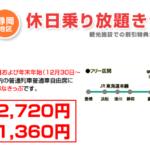 【実質交通費が無料に】静岡県で「地域共通クーポン」が支払いに使えるきっぷ! JR東海から発売