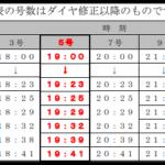 【京王ライナー増便】京王相模原線・22時以降の新宿発では減便も 京王相模原線では通常列車も減便 2020年10月ダイヤ改正