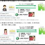 【JR東日本】ふるさと納税でJREポイント3.5%還元 北海道・東日本エリアが中心