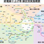 【JR東日本】現実となった終電ダイヤ繰り上げの概要 2021年春から実施 減便だけではなく増発や臨時列車の運行も