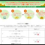 【JR東海ツアーズ】旅行商品購入でポイント2・3倍キャンペーン実施 抽選で1万ポイントプレゼントも