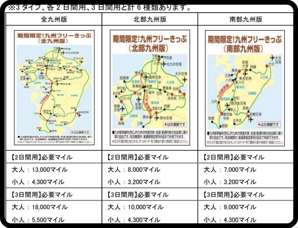 """九州""""新幹線・特急乗り放題"""" 日本航空(JAL)の「どこかにマイル」利用できっぷ発売"""
