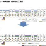 【高崎・宇都宮・東海道線が大きく変化】「通勤快速」が廃止され東大宮に全列車が停車 普通列車・特急が減便