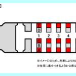 【JR東日本】東北新幹線で新幹線オフィス実証実験開始