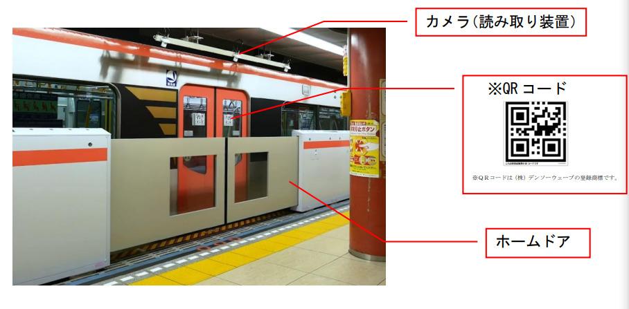 【都営浅草線】押上~西馬込間でホームドア設置 2023年度設置完了予定