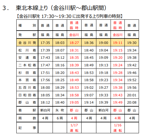 JR東日本、「大学入学共通テスト」臨時列車を東北本線で運転 仙山線快速は臨時停車