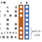 【南海ラピート】追加料金「0円」で「スーパーシート」にアップグレードできる?