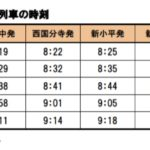 【JR東日本】中央快速線の青梅直通を一部削減 「かいじ」の車内販売終了 朝の武蔵野線減便