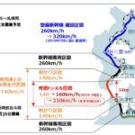 【北海道新幹線】青函トンネルで時速210km運転を実施 年末年始限定で東京~新函館北斗が最短3時間55分に
