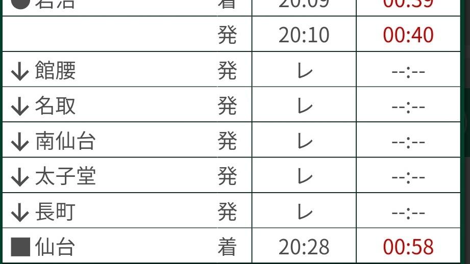 【3日連続不幸な常磐線】ひたち30号がイノシシと衝突し5時間遅れに いわきで運転を打ち切り品川まで臨時列車を運行