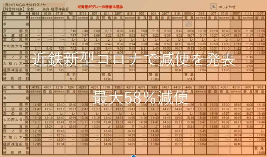 【近鉄特急】土休日に最大58%減便へ 新型コロナウイルス影響