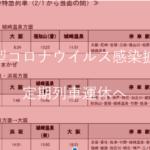 【JR西日本】2月1日から北陸新幹線「つるぎ」サンダーバードなど定期列車運休 コロナで利用者戻らず