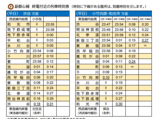 【東京メトロダイヤ改正2021】恐れていた減便・全線で終電繰り上げなど実施