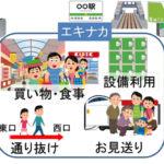 SuicaをIC入場券として使用可能に 首都圏・仙台・新潟の各駅で実施