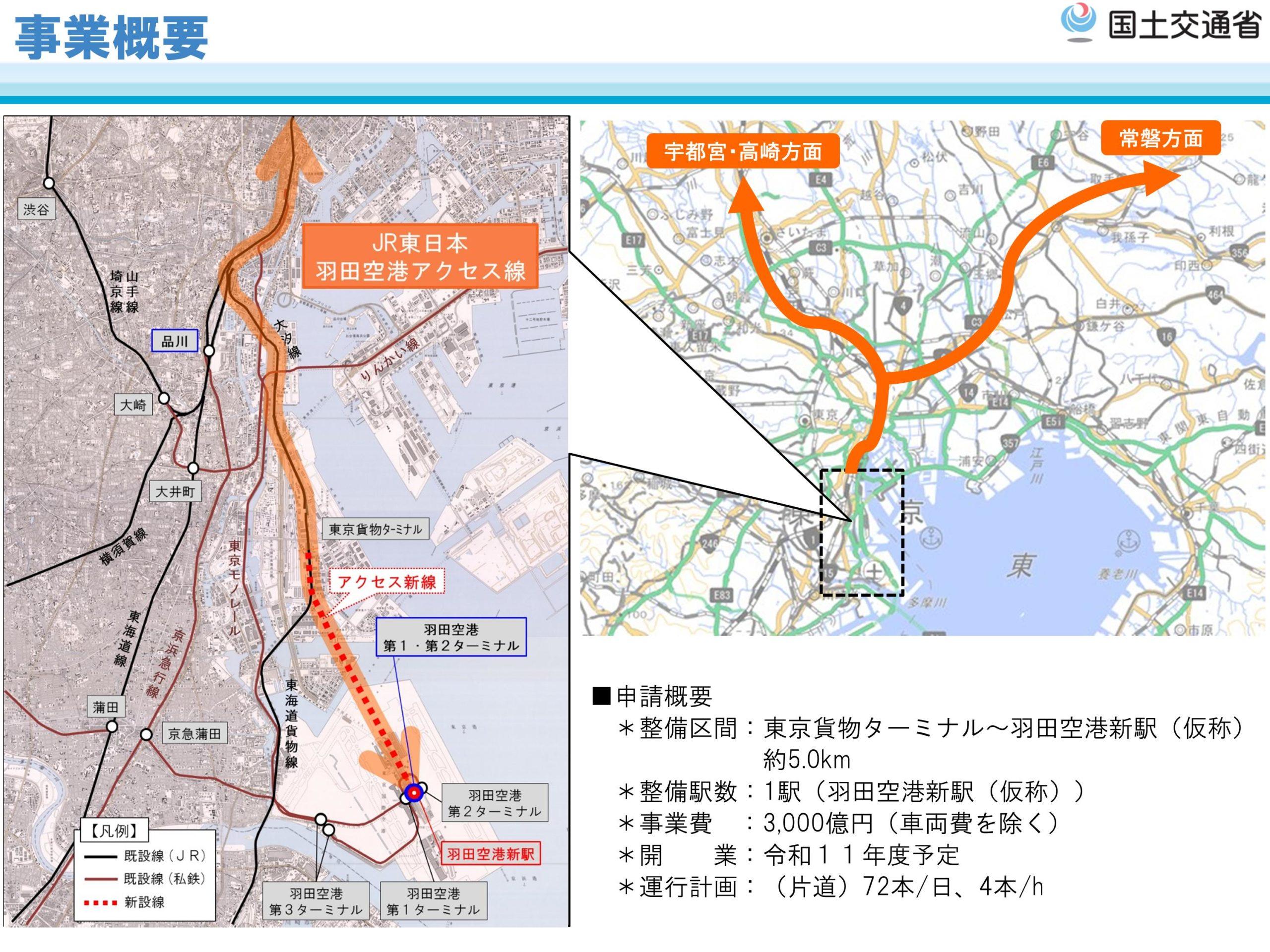 国土交通省がJR東日本の「羽田空港アクセス線」の鉄道事業を許可