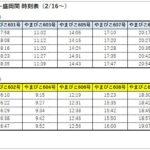東北新幹線16日臨時ダイヤ 東京~那須塩原・一ノ関~盛岡 3時間間隔で運転