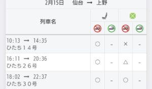 15日仙台発着の特急ひたち 乗車率が凄いことに 一部満席も