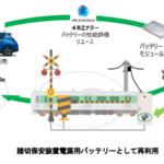 JR東日本、EV自動車バッテリーを踏切保安装置に活用へ 水戸線・常磐線で導入