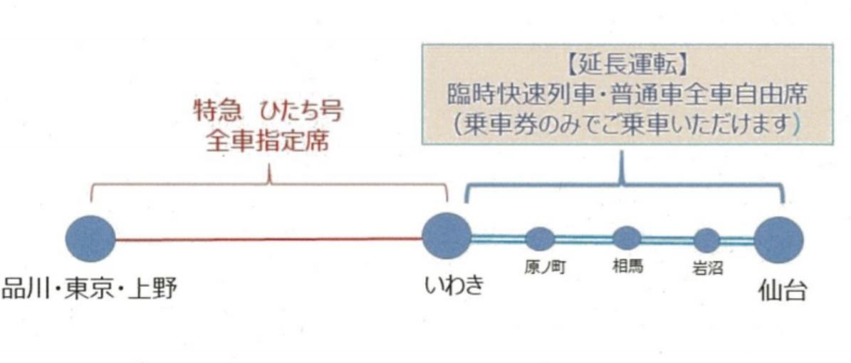 東北新幹線救済臨 E657系快速列車のダイヤ情報 いわき~仙台を延伸