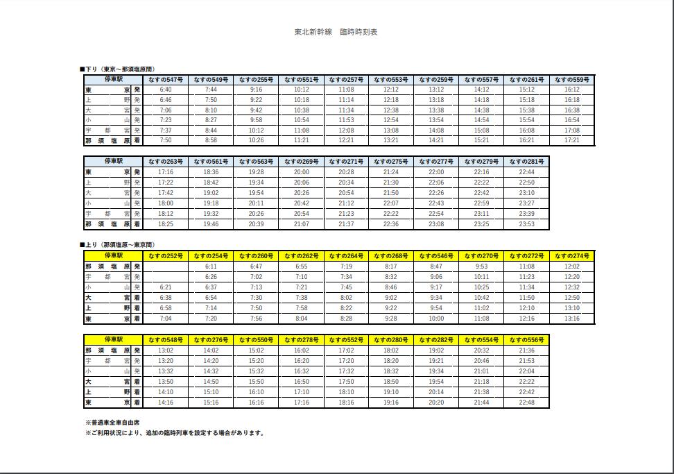 新幹線 ダイヤ 東北 報道発表資料:令和3年2月13日23時07分の福島県沖の地震による東北新幹線の不通に伴う代替輸送の実施状況について(2月23日13:00時点)