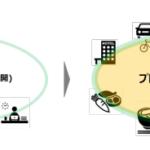 JR東日本、サブスクリプション・割引サービス定期券所持者に 2021年6月から開始