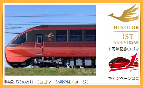 3/4(木) 早朝の記事ニュース 2021 <昨晩のまとめ>