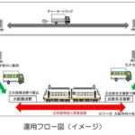 近鉄、名阪特急で「貨物輸送」を実施へ 車両はアーバンライナーを使用