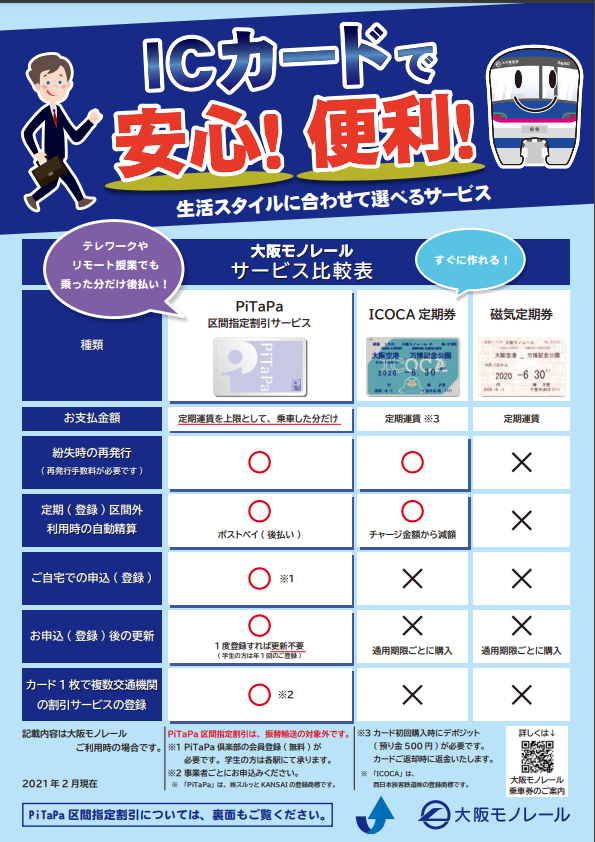 【大阪モノレール】磁気定期券廃止に 9月中旬に発売終了