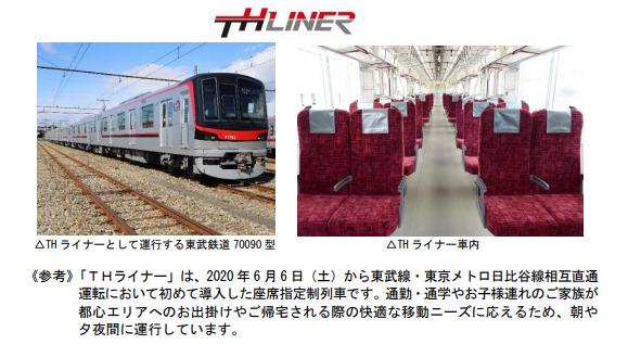 東武鉄道「THライナー」が草加に臨時停車キャンペーン実施