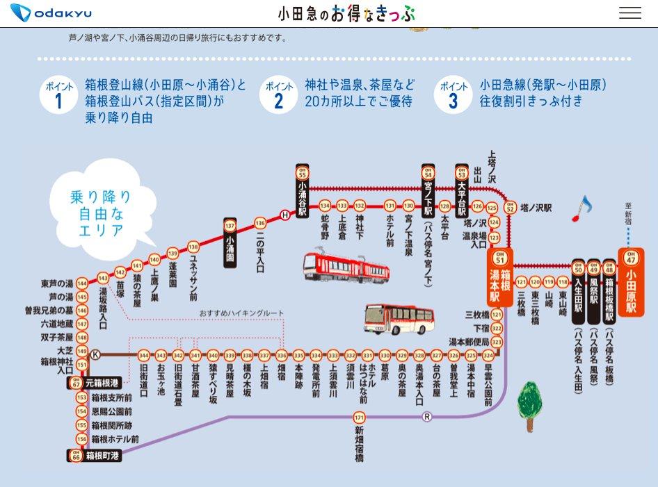 【小田急】「箱根フリーパス」が値上げ 競合による代替手段も