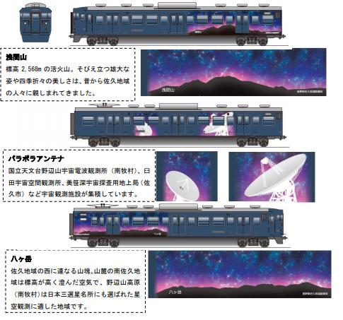 しなの鉄道「星空ラッピングトレイン」2021年秋から運転へ 愛称募集へ