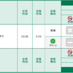 臨時夜行快速列車「谷川岳山開き号」発売と同時に完売
