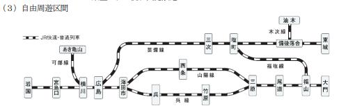 ひろしま1デイきっぷ 自由周遊区間
